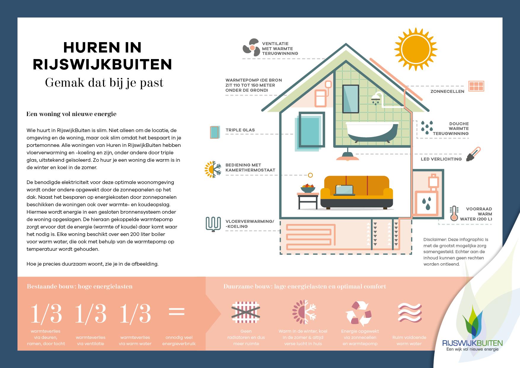 01-infographic-alle-woningen-c